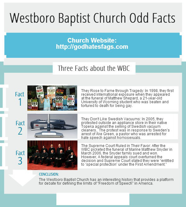 westboro baptist church dating site See more 'westboro baptist church' images on know your meme jesus, protest, westboro baptist curch, you tell em know your meme.